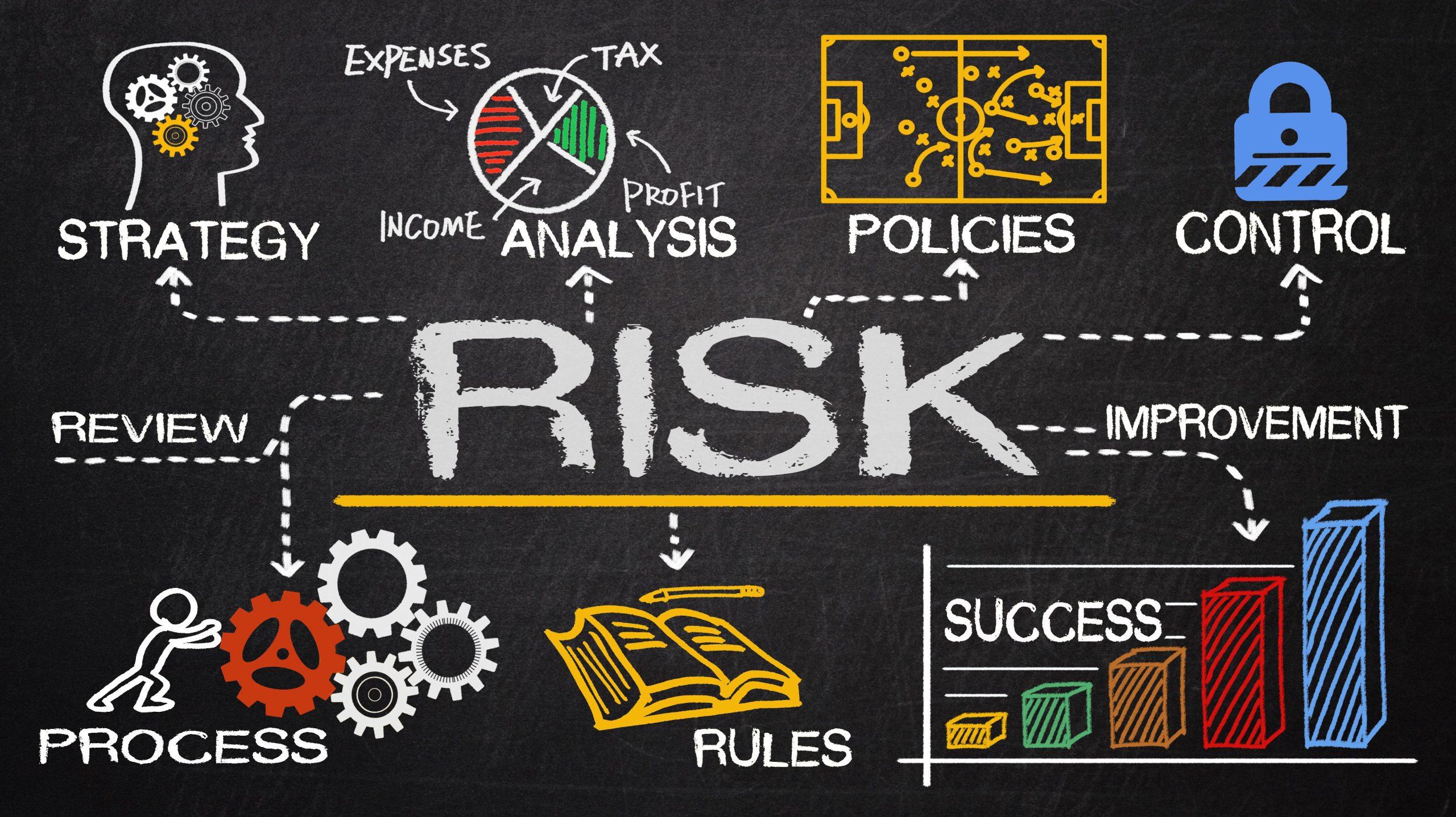 Rischio e gestione del rischio